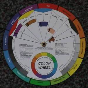 image de color wheel, 80r